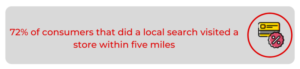How Local Search Influenced Conversions