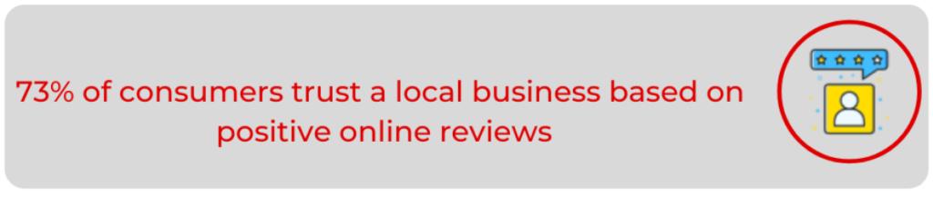 Online Review Statistics