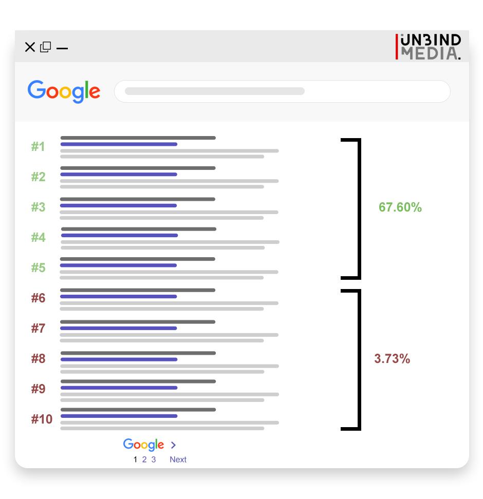 Search engine result illustration